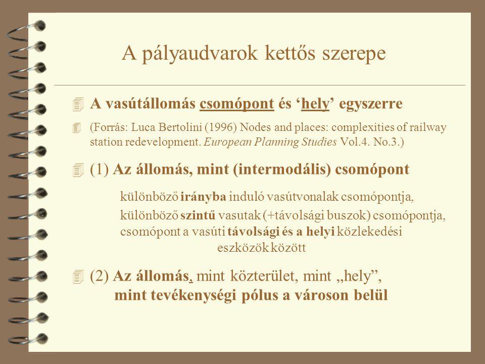 A pályaudvarok kettős szerepe 4 A vasútállomás csomópont és 'hely' egyszerre 4 (Forrás: Luca Bertolini (1996) Nodes and places: complexities of railwa