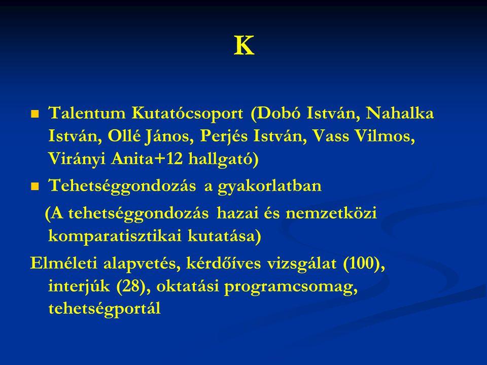 K Talentum Kutatócsoport (Dobó István, Nahalka István, Ollé János, Perjés István, Vass Vilmos, Virányi Anita+12 hallgató) Tehetséggondozás a gyakorlat