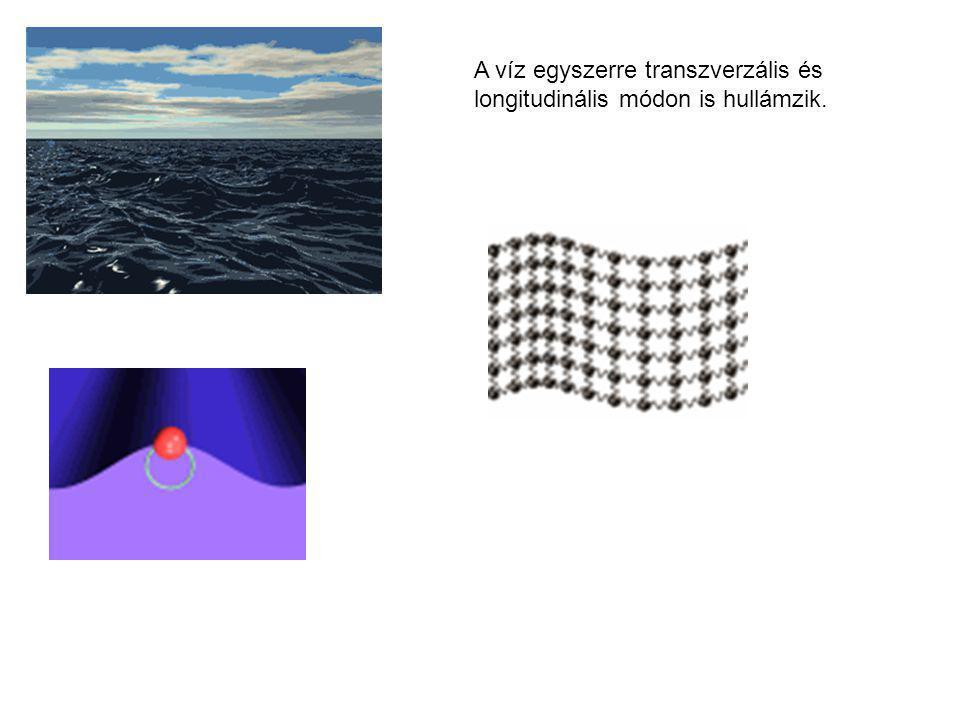 A hullámzó közeg pontjai ugyanazt a rezgőmozgást ismétlik meg, amit a hullámcentrum pontjai - esetleg kisebb amplitúdóval – de a hullámcentrumtól való távolságuk függvényében időkéséssel.