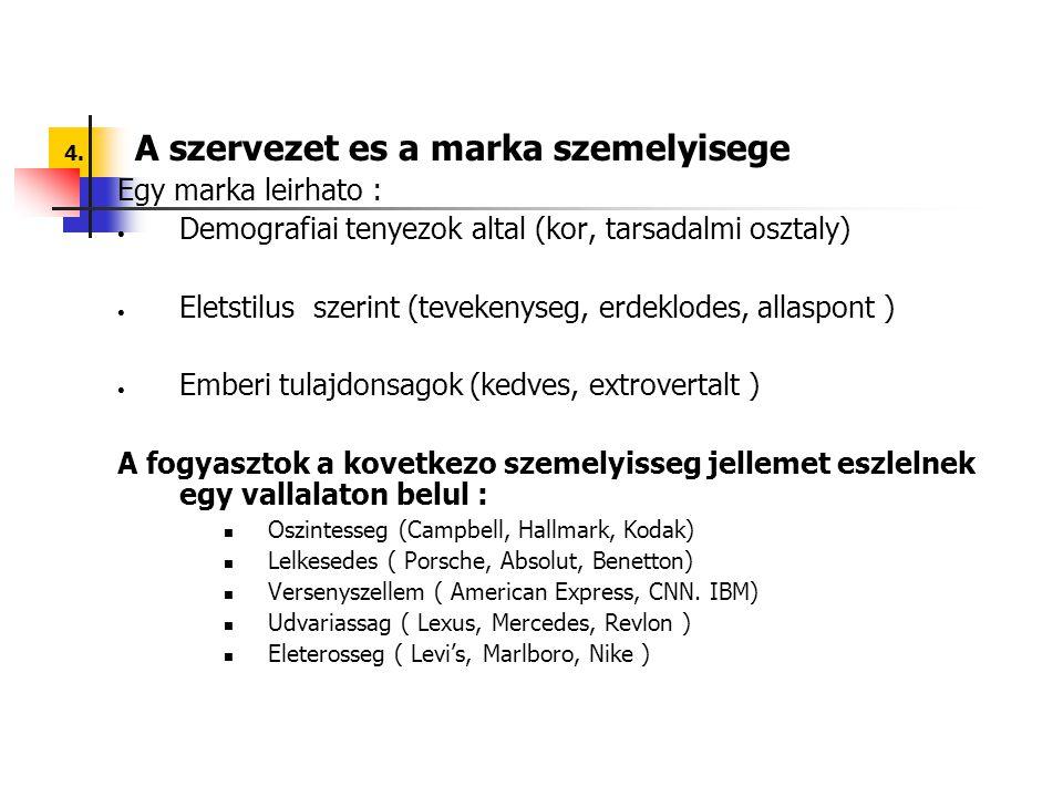 4. A szervezet es a marka szemelyisege Egy marka leirhato : Demografiai tenyezok altal (kor, tarsadalmi osztaly) Eletstilus szerint (tevekenyseg, erde