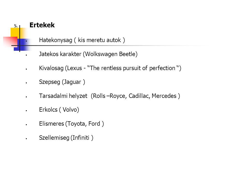 "5. Ertekek Hatekonysag ( kis meretu autok ) Jatekos karakter (Wolkswagen Beetle) Kivalosag (Lexus - ""The rentless pursuit of perfection "") Szepseg (Ja"