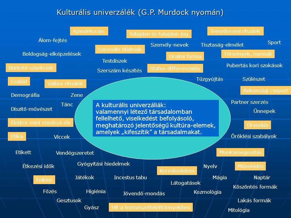Kulturális univerzálék (G.P. Murdock nyomán) Ajándékozás Álom-fejtés Boldogság-elképzelések Büntető-szankciók Család Demográfia Díszítő-művészet Életk