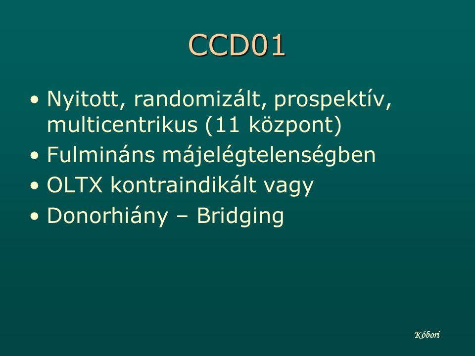 CCD02 Nyitott, prospektív, multicentrikus Gyermekkori betegségek Metabolikus anyagcserebetegségek Urea ciklus def (UCD) Kóbori