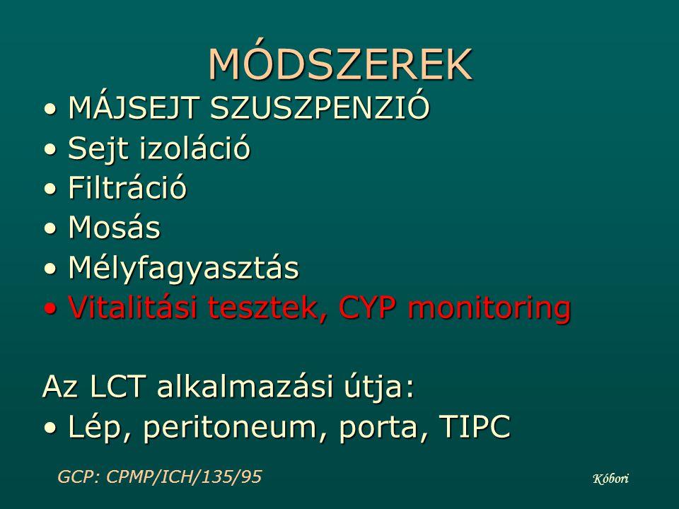 KLINIKAI ALKALMAZÁS ITO háttérITO háttér Invazív radiológia (transhep., TIPC)Invazív radiológia (transhep., TIPC) Logisztikai háttérLogisztikai háttér KoordinációKoordináció TimingTiming Protokoll klinikai követésProtokoll klinikai követés Porta nyomás követésePorta nyomás követése Szövődmények korai diagnózisa, megelőzése, (pulm.