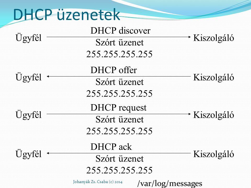 DHCP üzenetek Johanyák Zs. Csaba (c) 2014 ÜgyfélKiszolgáló DHCP discover Szórt üzenet 255.255.255.255 ÜgyfélKiszolgáló DHCP offer Szórt üzenet 255.255