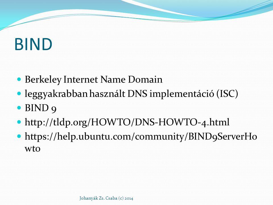 BIND Berkeley Internet Name Domain leggyakrabban használt DNS implementáció (ISC) BIND 9 http://tldp.org/HOWTO/DNS-HOWTO-4.html https://help.ubuntu.co
