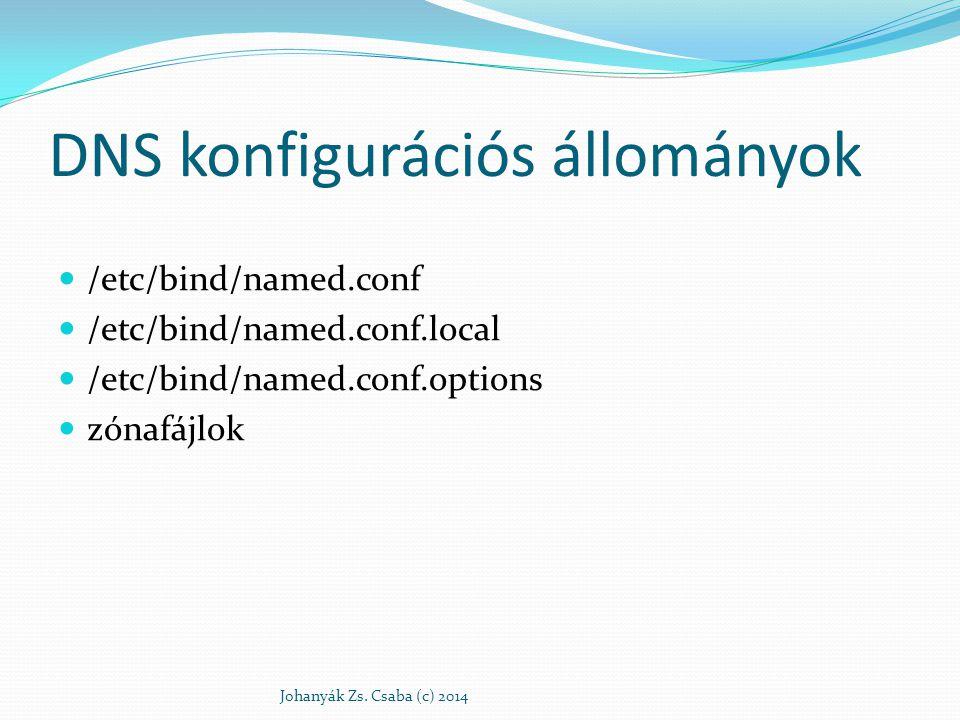 DNS konfigurációs állományok /etc/bind/named.conf /etc/bind/named.conf.local /etc/bind/named.conf.options zónafájlok Johanyák Zs. Csaba (c) 2014
