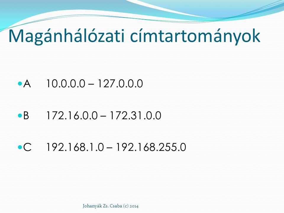 Magánhálózati címtartományok A10.0.0.0 – 127.0.0.0 B172.16.0.0 – 172.31.0.0 C192.168.1.0 – 192.168.255.0 Johanyák Zs. Csaba (c) 2014