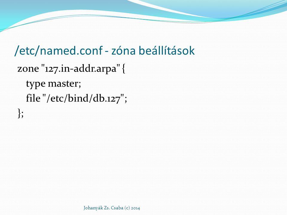 /etc/named.conf.local - zóna beállítások zone gyakorlat.hu { type master; file /etc/bind/gyakorlat.hu ; }; zone 1.168.192.in-addr.arpa { type master; file /etc/bind/1.168.192 ; }; Johanyák Zs.