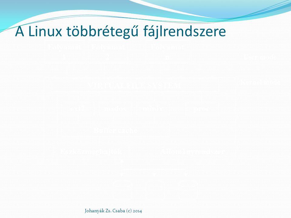 A Linux fájlrendszer kezelés A VFS a rendszerhívásokat átalakítja az adott fájlredszerre nézve specifikus hívássá Kezelt fájlrendszerek: Second Extent (ext2) ext3, ext4, ReiserFS MSDOS: VFAT Minix AFF (Amiga Fast FS) ufs & s5fs (szokásos UNIX) HPFS (OS/2) NTFS (NT) proc Johanyák Zs.