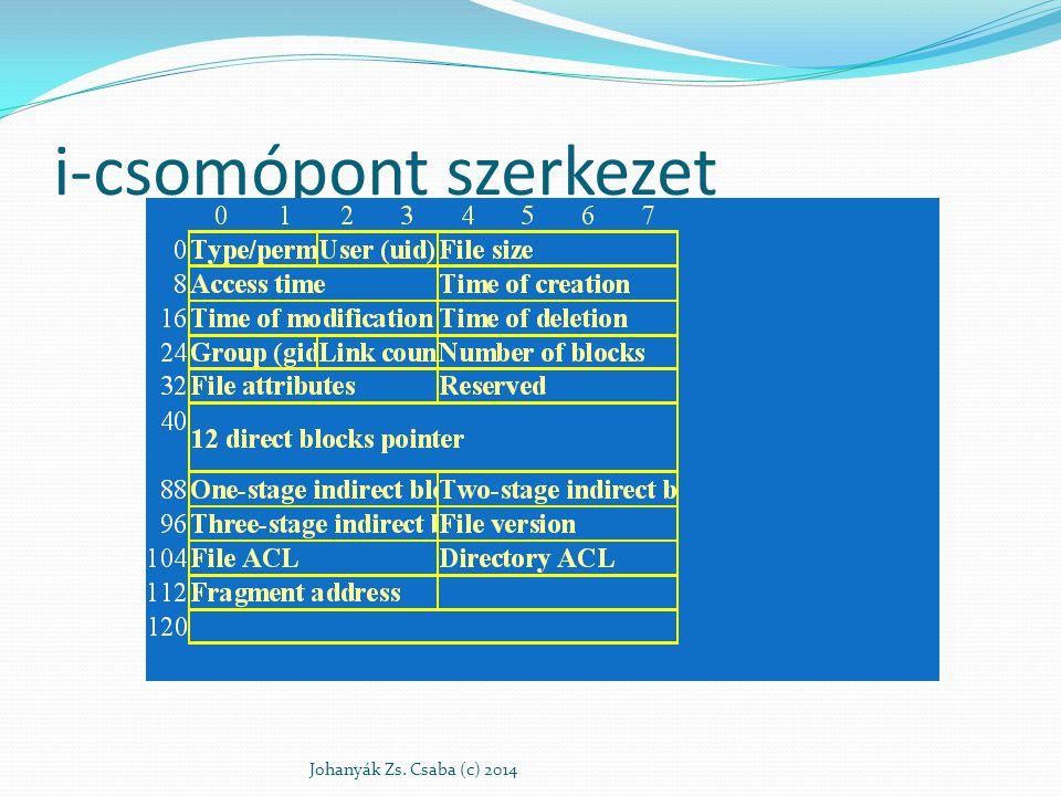 i-csomópont szerkezet Johanyák Zs. Csaba (c) 2014