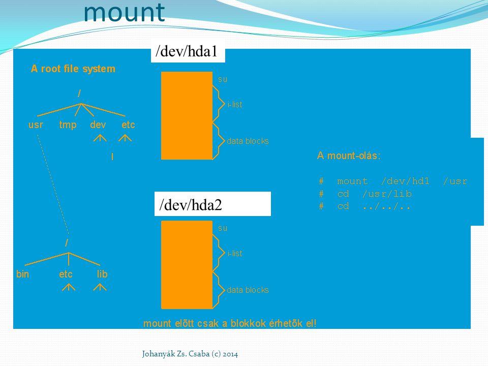 Mount tábla /etc/mount A partíció száma A szuperblokk pufferére mutató pointer A mount jegyzék i-csomópontja (mount point) A gyökér jegyzék i-csomópontja /etc/fstab Johanyák Zs.