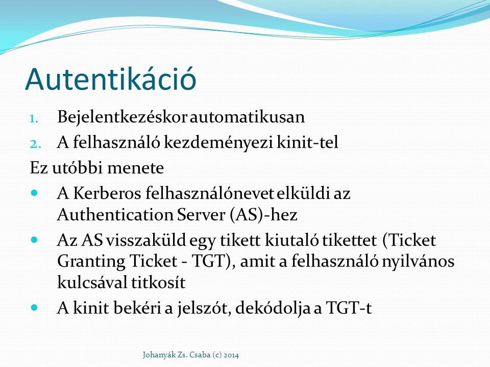 Autentikáció menete A kliens program (pl.