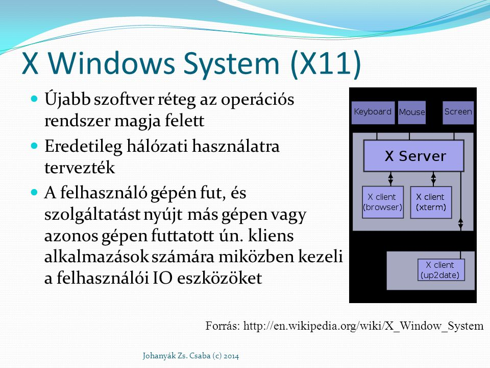 Tipikus alkalmazási helyzetek Bejelentkezünk egy távoli gépre Ott elindítunk egy programot, és annak a felülete a mi képernyőnkön grafikusan jelenik meg Ugyanez, csak helyi gépen Johanyák Zs.