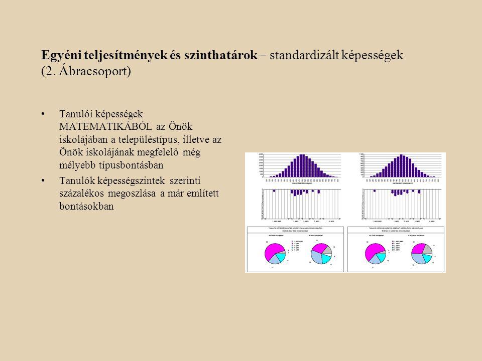 Egyéni teljesítmények és szinthatárok – standardizált képességek (2.