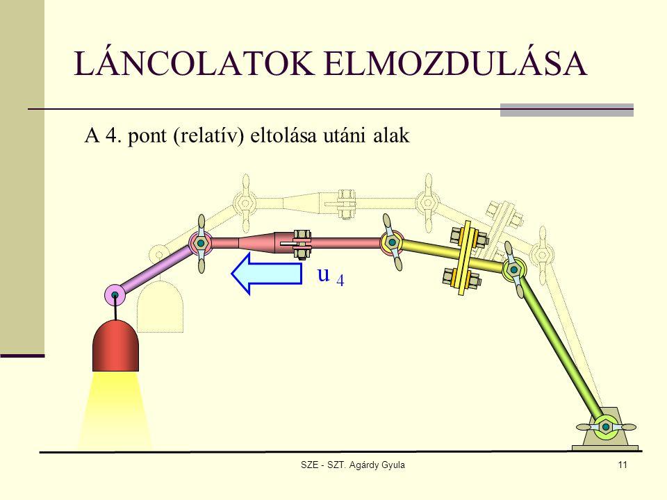 SZE - SZT. Agárdy Gyula11 A 4. pont (relatív) eltolása utáni alak LÁNCOLATOK ELMOZDULÁSA u 4