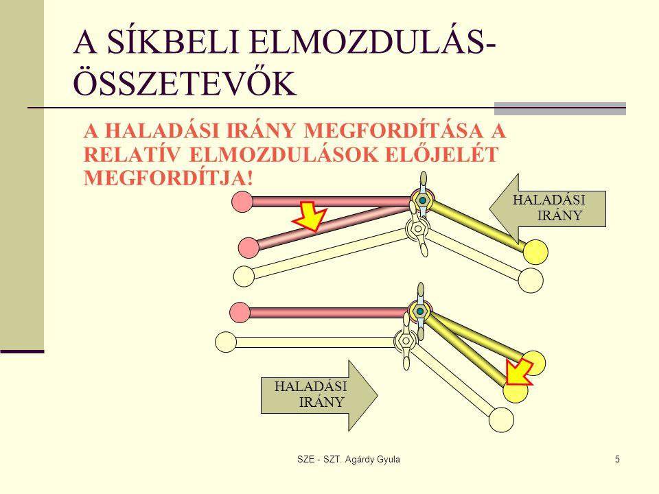 SZE - SZT.Agárdy Gyula5 A HALADÁSI IRÁNY MEGFORDÍTÁSA A RELATÍV ELMOZDULÁSOK ELŐJELÉT MEGFORDÍTJA.