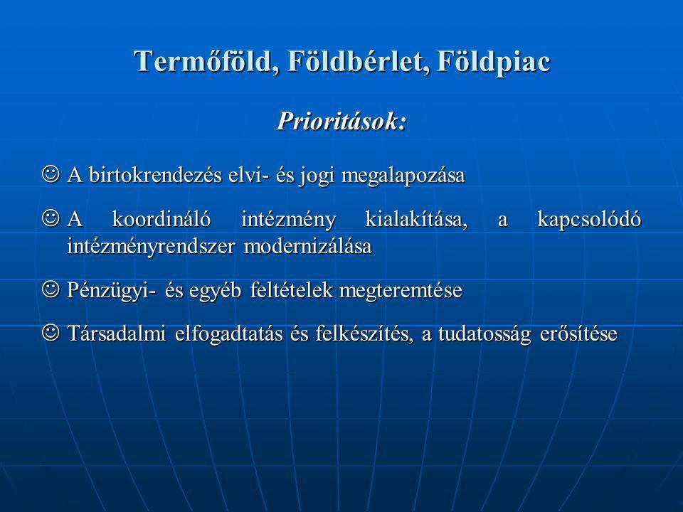 Termőföld, Földbérlet, Földpiac Prioritások: A birtokrendezés elvi- és jogi megalapozása A birtokrendezés elvi- és jogi megalapozása A koordináló intézmény kialakítása, a kapcsolódó intézményrendszer modernizálása A koordináló intézmény kialakítása, a kapcsolódó intézményrendszer modernizálása Pénzügyi- és egyéb feltételek megteremtése Pénzügyi- és egyéb feltételek megteremtése Társadalmi elfogadtatás és felkészítés, a tudatosság erősítése Társadalmi elfogadtatás és felkészítés, a tudatosság erősítése