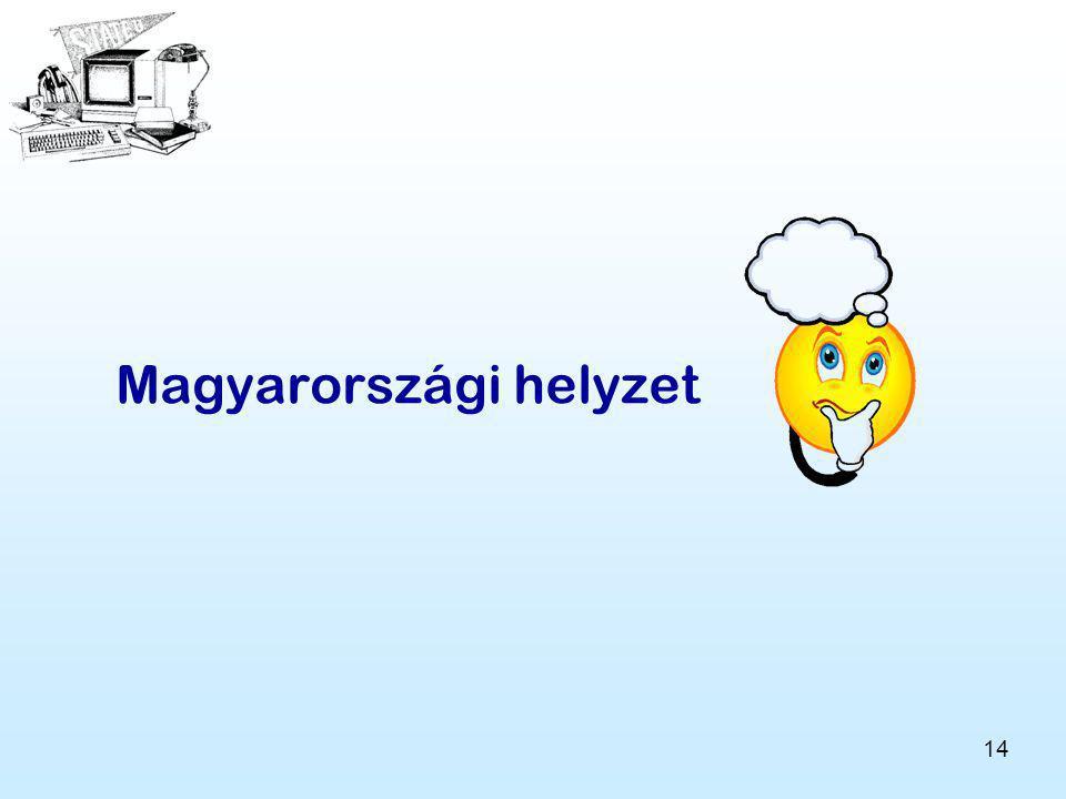 14 Magyarországi helyzet