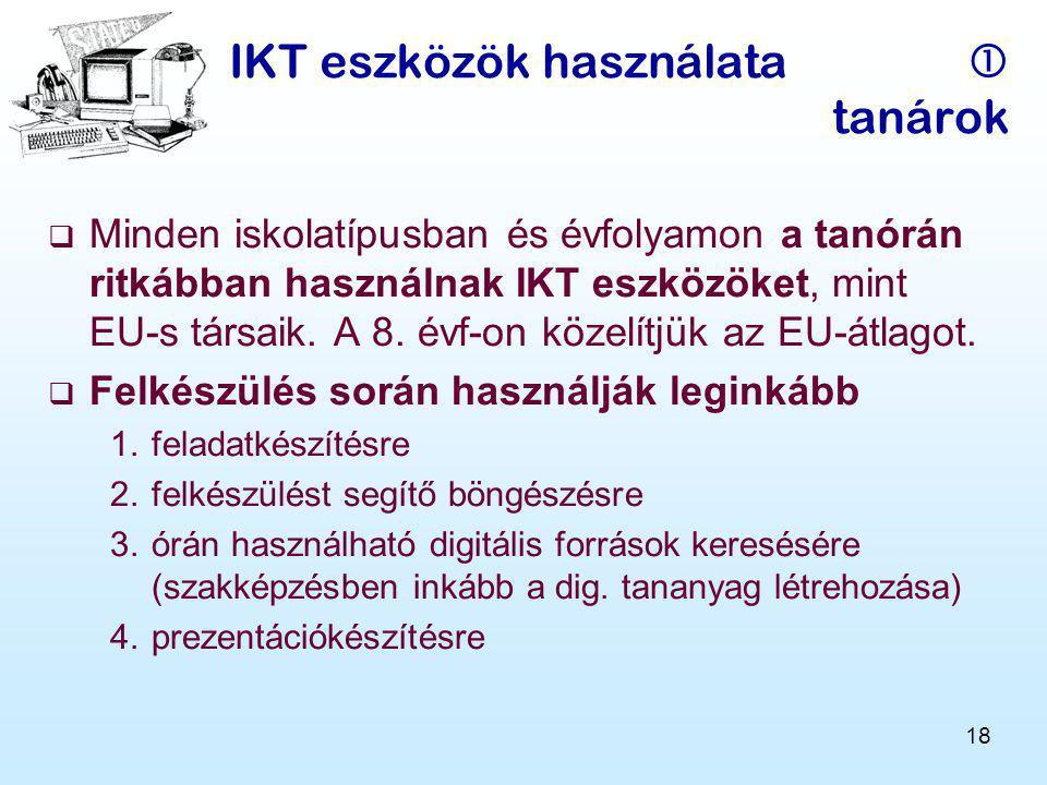 18 IKT eszközök használata  tanárok  Minden iskolatípusban és évfolyamon a tanórán ritkábban használnak IKT eszközöket, mint EU-s társaik.