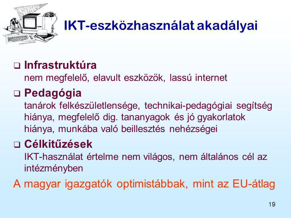 19 IKT-eszközhasználat akadályai  Infrastruktúra nem megfelelő, elavult eszközök, lassú internet  Pedagógia tanárok felkészületlensége, technikai-pedagógiai segítség hiánya, megfelelő dig.
