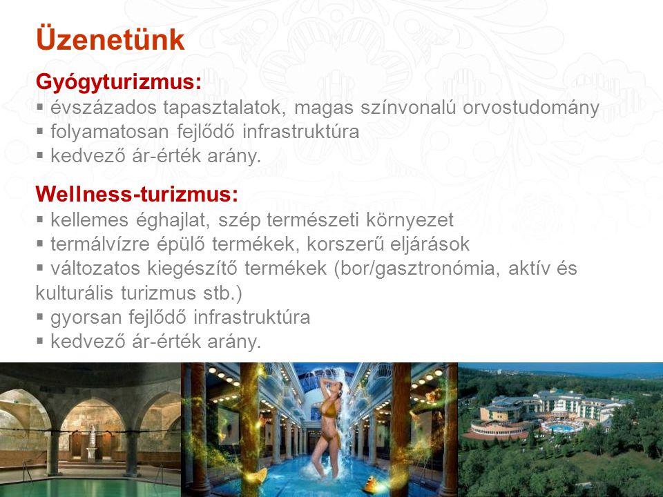 Kiemelt termékeink a külföldi kommunikációban Budapest és környéke, városlátogatások – történelmi fürdők Hivatásturizmus (C&I) Egészségturizmus (gyógy- és wellnessturizmus) Balaton