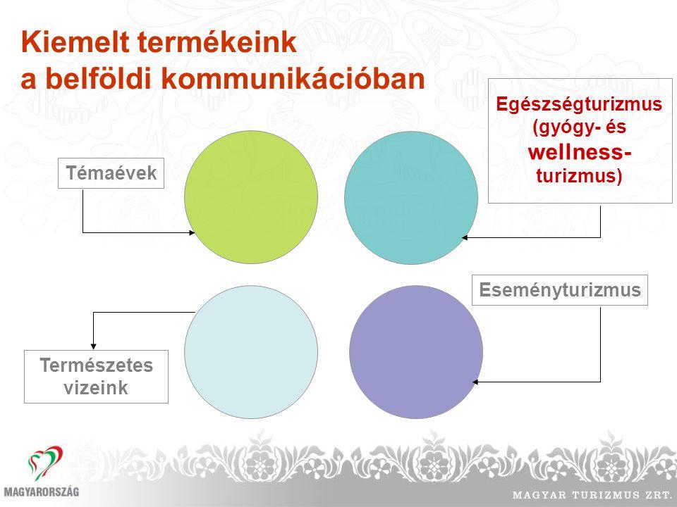 Szakmai együttműködések  ESPA European Spas Association (Európai Fürdőszövetség) - A Magyar Fürdőszövetség és a Magyar Turizmus Zrt.
