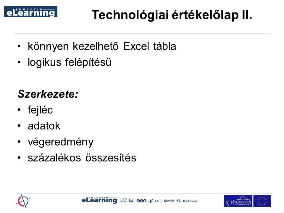 Technológiai értékelőlap II.