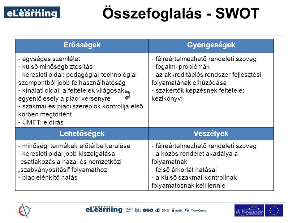 Összefoglalás - SWOT ErősségekGyengeségek - egységes szemlélet - külső minőségbiztosítás - keresleti oldal: pedagógiai-technológiai szempontból jobb felhasználhatóság - kínálati oldal: a feltételek világosak egyenlő esély a piaci versenyre - szakmai és piaci szereplők kontrollja első körben megtörtént - ÚMFT: előírás - félreértelmezhető rendeleti szöveg - fogalmi problémák - az akkreditációs rendszer fejlesztési folyamatának elhúzódása - szakértők képzésnek feltétele: kézikönyv.
