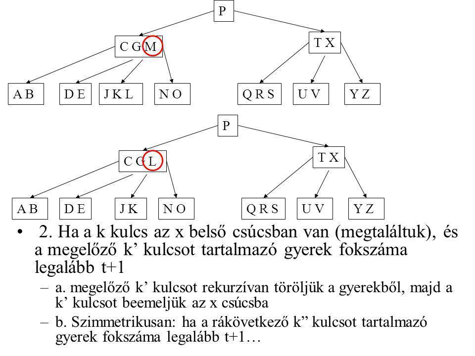 2. Ha a k kulcs az x belső csúcsban van (megtaláltuk), és a megelőző k' kulcsot tartalmazó gyerek fokszáma legalább t+1 –a. megelőző k' kulcsot rekurz