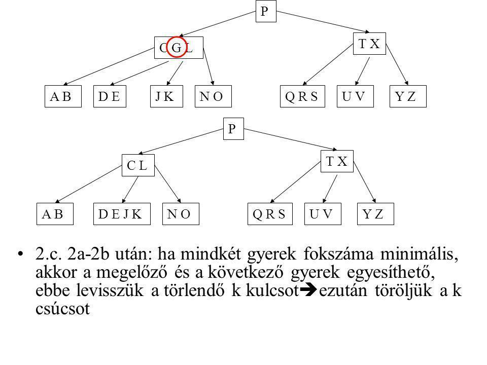 2.c. 2a-2b után: ha mindkét gyerek fokszáma minimális, akkor a megelőző és a következő gyerek egyesíthető, ebbe levisszük a törlendő k kulcsot  ezutá
