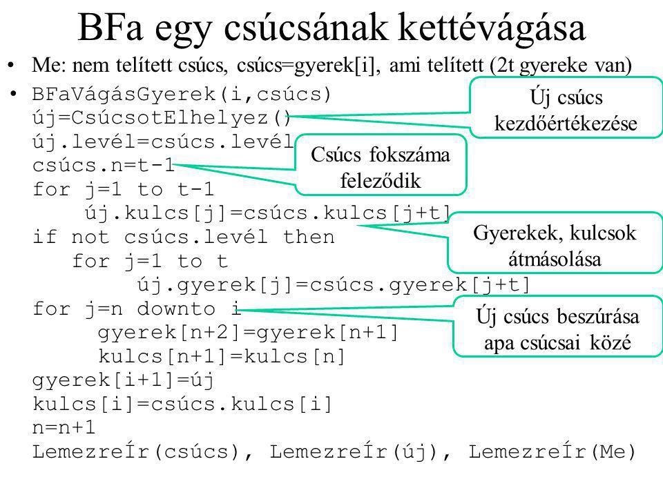 BFa egy csúcsának kettévágása Me: nem telített csúcs, csúcs=gyerek[i], ami telített (2t gyereke van) BFaVágásGyerek(i,csúcs) új=CsúcsotElhelyez() új.levél=csúcs.levél csúcs.n=t-1 for j=1 to t-1 új.kulcs[j]=csúcs.kulcs[j+t] if not csúcs.levél then for j=1 to t új.gyerek[j]=csúcs.gyerek[j+t] for j=n downto i gyerek[n+2]=gyerek[n+1] kulcs[n+1]=kulcs[n] gyerek[i+1]=új kulcs[i]=csúcs.kulcs[i] n=n+1 LemezreÍr(csúcs), LemezreÍr(új), LemezreÍr(Me) Új csúcs kezdőértékezése Gyerekek, kulcsok átmásolása Csúcs fokszáma feleződik Új csúcs beszúrása apa csúcsai közé