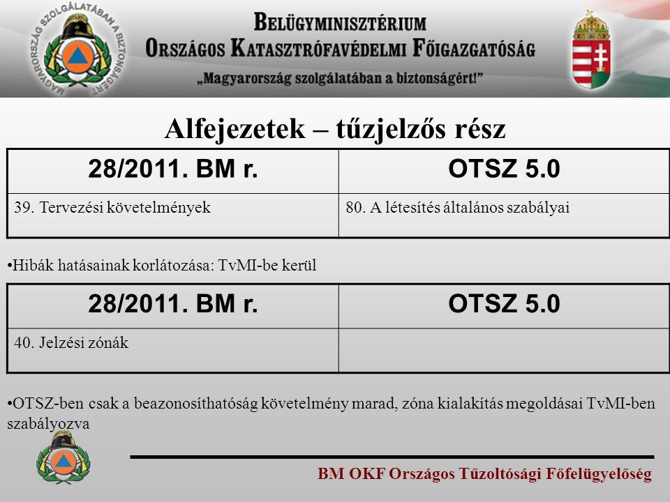 BM OKF Országos Tűzoltósági Főfelügyelőség Alfejezetek – tűzjelzős rész 28/2011.