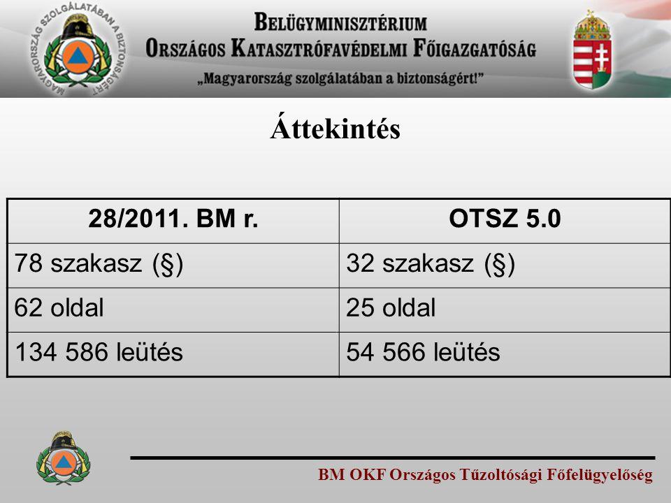 BM OKF Országos Tűzoltósági Főfelügyelőség Áttekintés 28/2011.