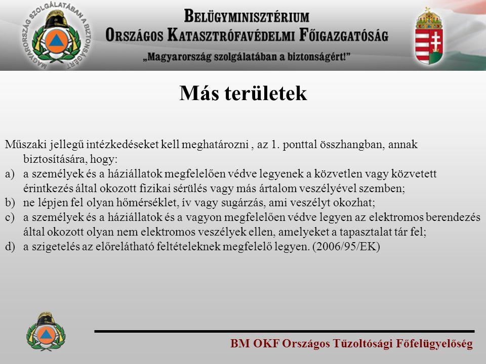 BM OKF Országos Tűzoltósági Főfelügyelőség Más területek Műszaki jellegű intézkedéseket kell meghatározni, az 1.