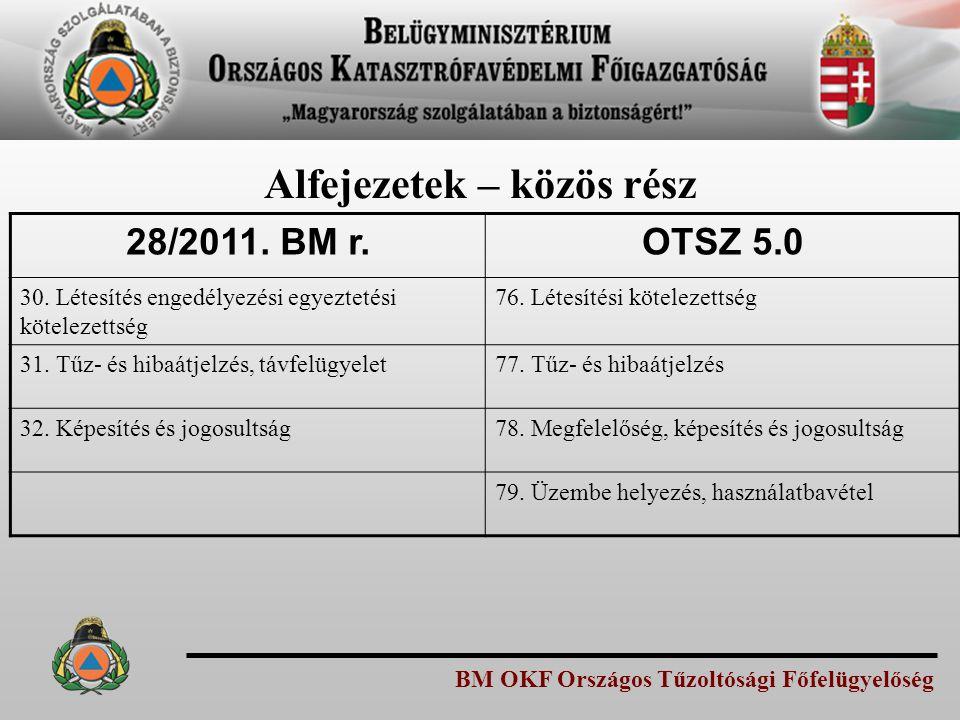 BM OKF Országos Tűzoltósági Főfelügyelőség Alfejezetek – közös rész 28/2011.