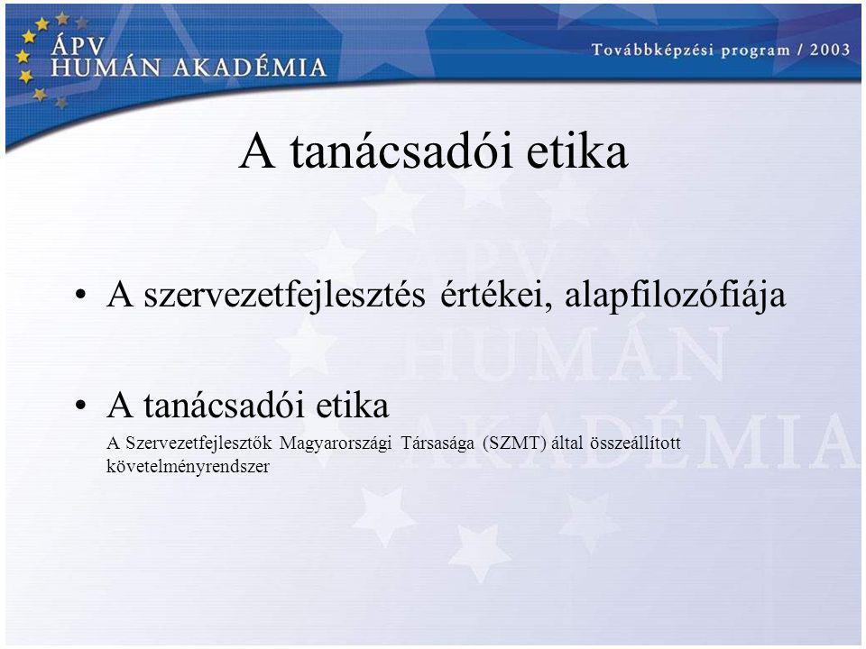 A tanácsadói etika A szervezetfejlesztés értékei, alapfilozófiája A tanácsadói etika A Szervezetfejlesztők Magyarországi Társasága (SZMT) által összeá
