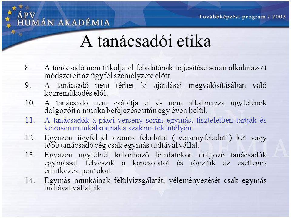 A tanácsadói etika 8.A tanácsadó nem titkolja el feladatának teljesítése során alkalmazott módszereit az ügyfél személyzete előtt. 9.A tanácsadó nem t