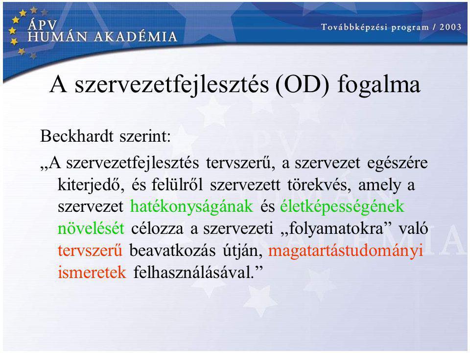 """A szervezetfejlesztés (OD) fogalma Beckhardt szerint: """"A szervezetfejlesztés tervszerű, a szervezet egészére kiterjedő, és felülről szervezett törekvé"""