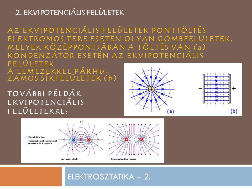 ELEKTROSZTATIKA – 2. 2. EKVIPOTENCIÁLIS FELÜLETEK AZ EKVIPOTENCIÁLIS FELÜLETEK PONTTÖLTÉS ELEKTROMOS TERE ESETÉN OLYAN GÖMBFELÜLETEK, MELYEK KÖZÉPPONT