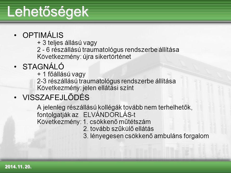 2014. 11. 20.2014. 11. 20.2014. 11. 20. Lehetőségek OPTIMÁLIS + 3 teljes állású vagy 2 - 6 részállású traumatológus rendszerbe állítása Következmény: