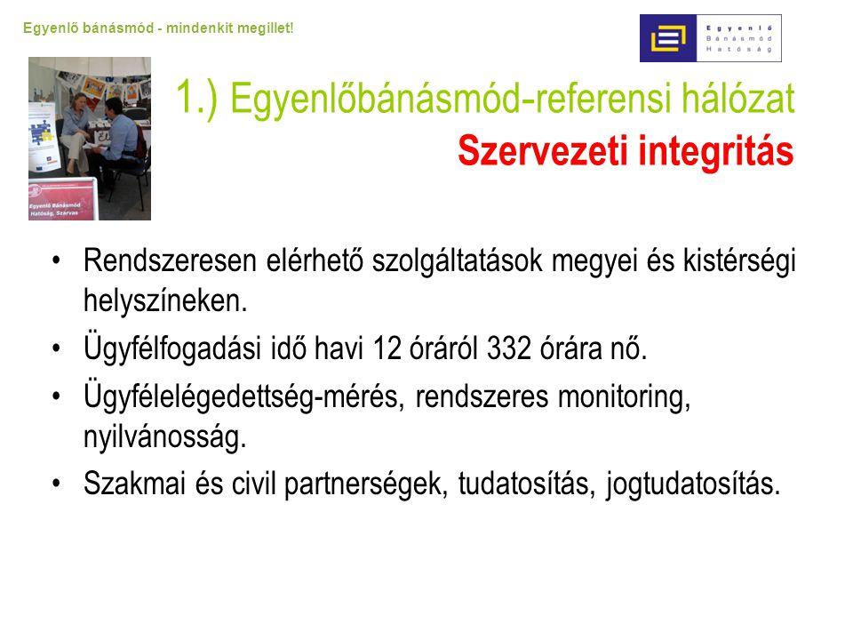 1.) Egyenlőbánásmód - referensi hálózat Szervezeti integritás Rendszeresen elérhető szolgáltatások megyei és kistérségi helyszíneken. Ügyfélfogadási i