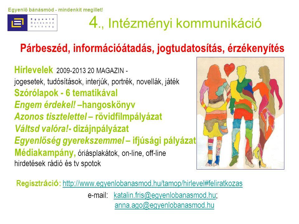 4., Intézményi kommunikáció Párbeszéd, információátadás, jogtudatosítás, érzékenyítés Hírlevelek 2009-2013 20 MAGAZIN - jogesetek, tudósítások, interjúk, portrék, novellák, játék Szórólapok - 6 tematikával Engem érdekel.