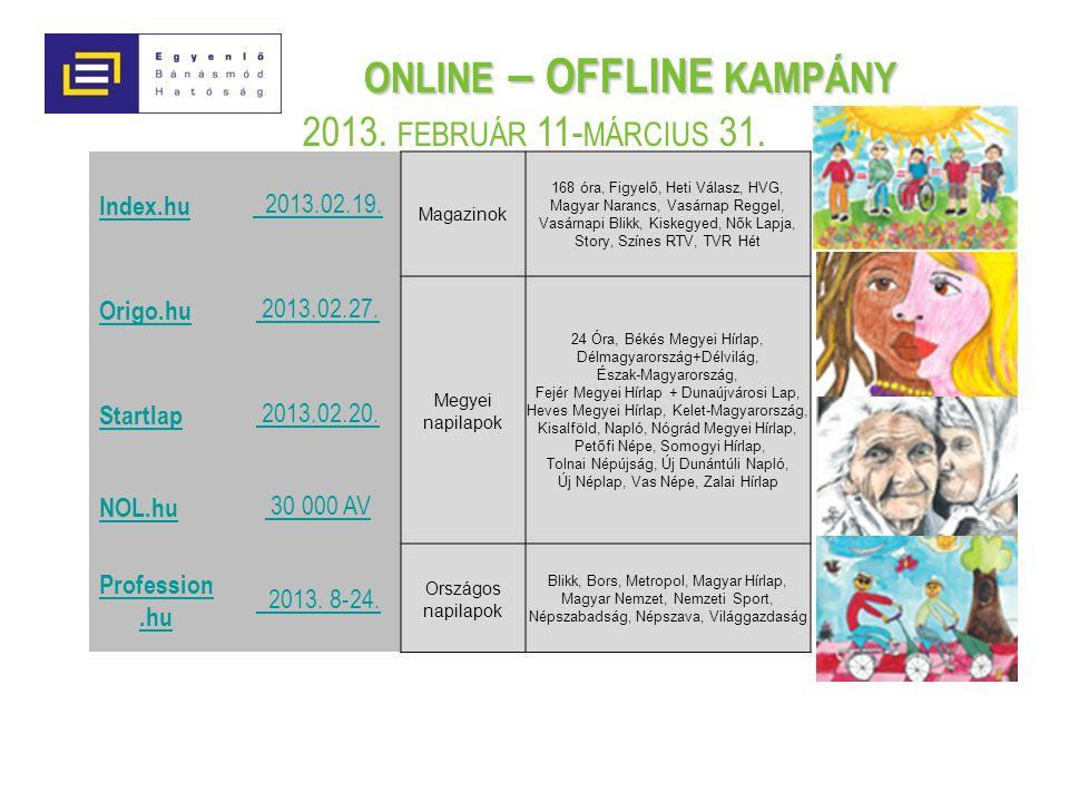 ONLINE – OFFLINE KAMPÁNY ONLINE – OFFLINE KAMPÁNY 2013. FEBRUÁR 11- MÁRCIUS 31. Index.hu 2013.02.19. Origo.hu 2013.02.27. Startlap 2013.02.20. NOL.hu