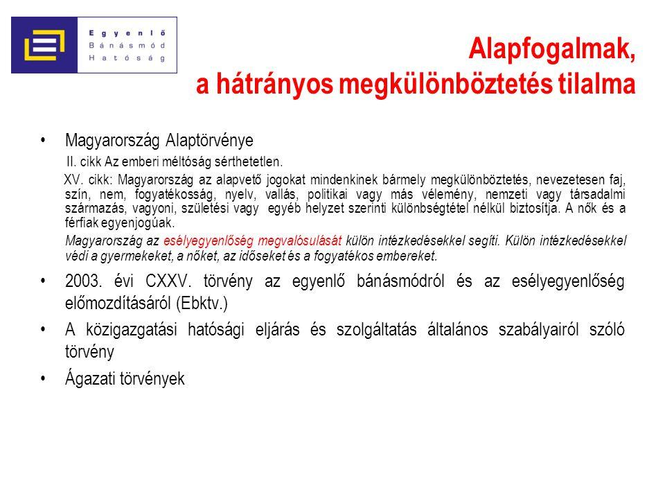 Alapfogalmak, a hátrányos megkülönböztetés tilalma Magyarország Alaptörvénye II. cikk Az emberi méltóság sérthetetlen. XV. cikk: Magyarország az alapv