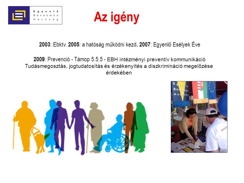 Az igény 2003 : Ebktv. 2005 : a hatóság működni kezd. 2007 : Egyenlő Esélyek Éve 2009 : Prevenció - Támop 5.5.5 - EBH intézményi preventív kommunikáci