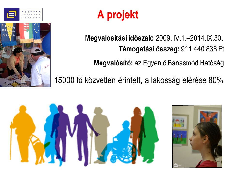 A projekt Megvalósítási időszak: 2009. IV.1.–2014.IX.30. Támogatási összeg: 911 440 838 Ft Megvalósító: az Egyenlő Bánásmód Hatóság 15000 fő közvetlen