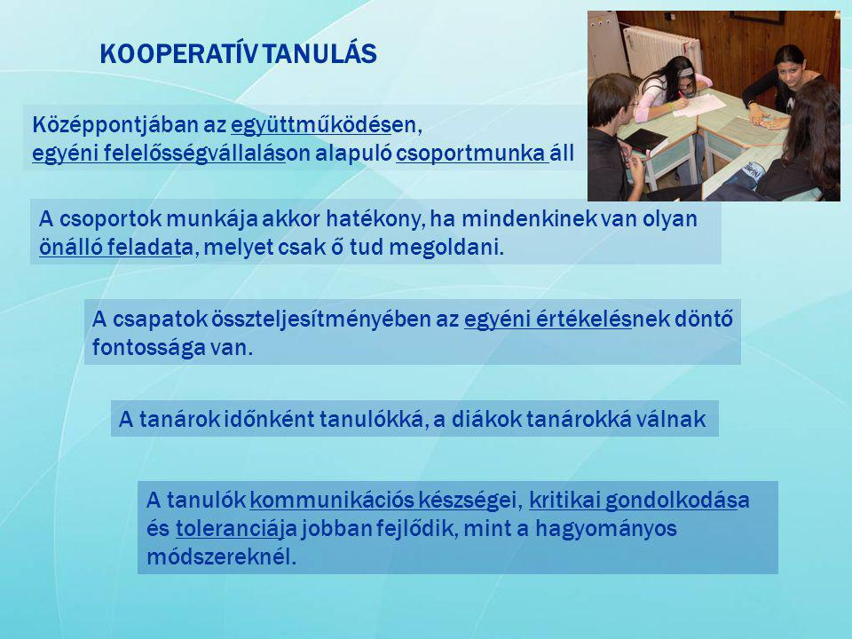 KOOPERATÍV TANULÁS Középpontjában az együttműködésen, egyéni felelősségvállaláson alapuló csoportmunka áll A csoportok munkája akkor hatékony, ha mind
