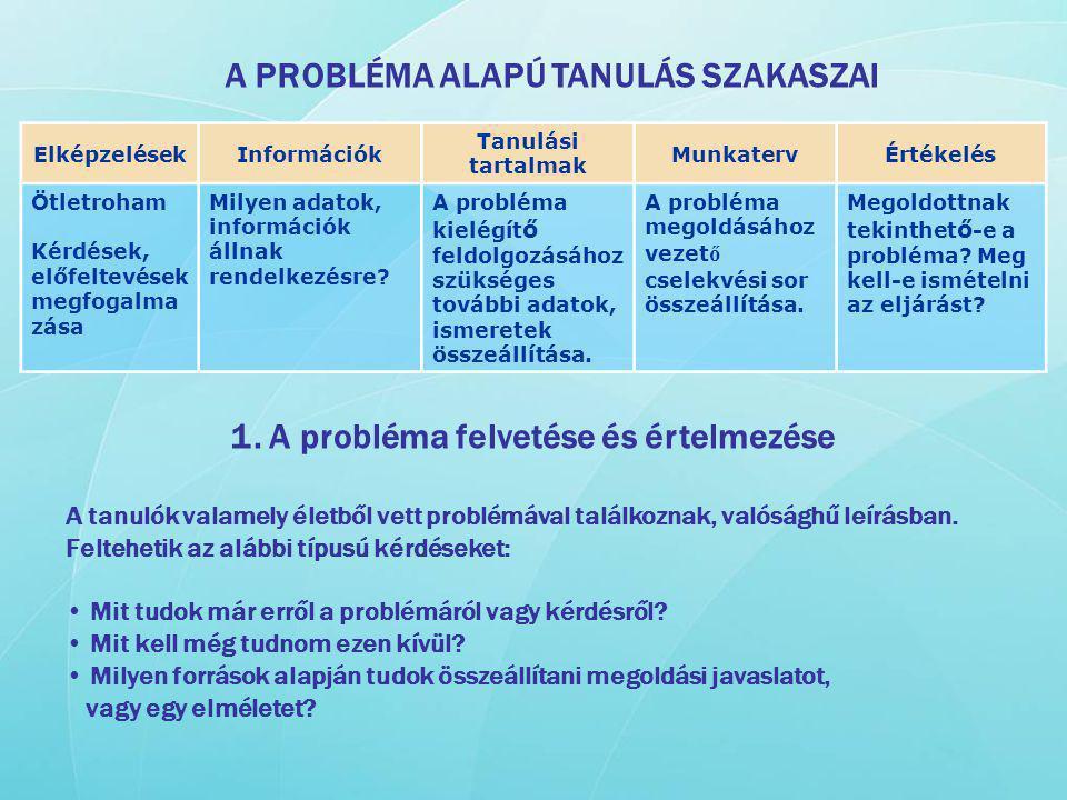 A PROBLÉMA ALAPÚ TANULÁS SZAKASZAI 1. A probléma felvetése és értelmezése A tanulók valamely életből vett problémával találkoznak, valósághű leírásban