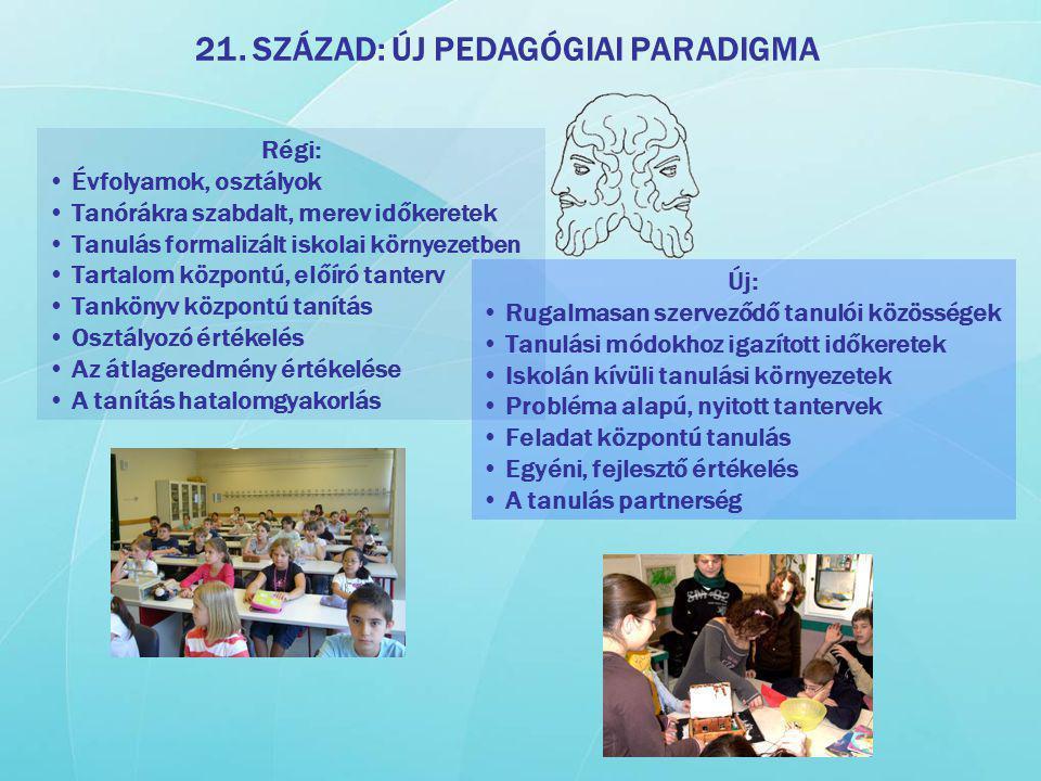Régi: Évfolyamok, osztályok Tanórákra szabdalt, merev időkeretek Tanulás formalizált iskolai környezetben Tartalom központú, előíró tanterv Tankönyv k